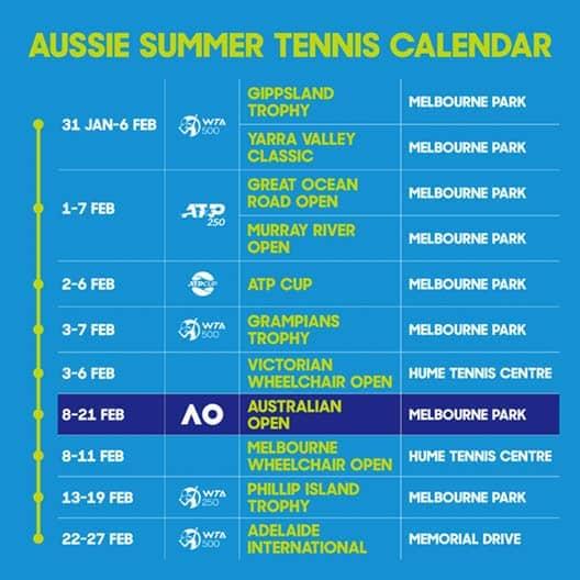 2021 Australian Summer Tennis Calendar