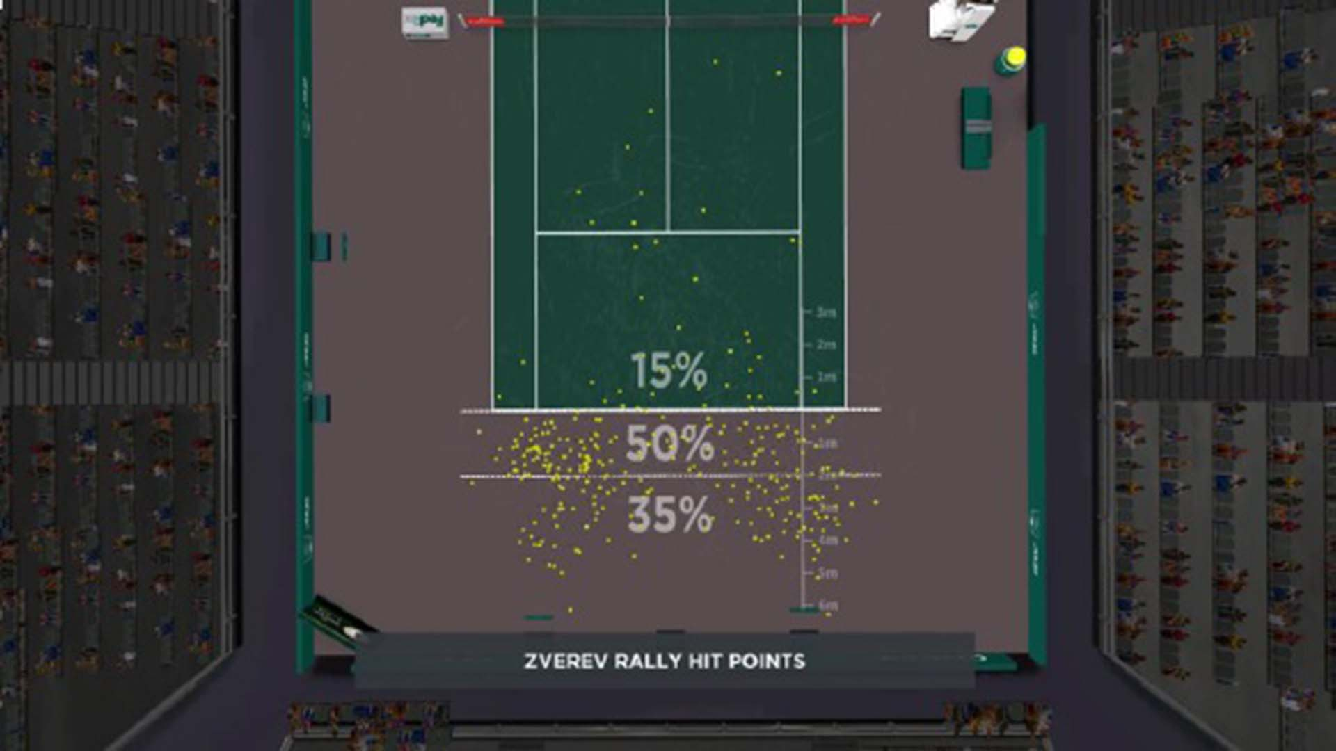 Zverev Paris 2020 Final Rally Hit Points