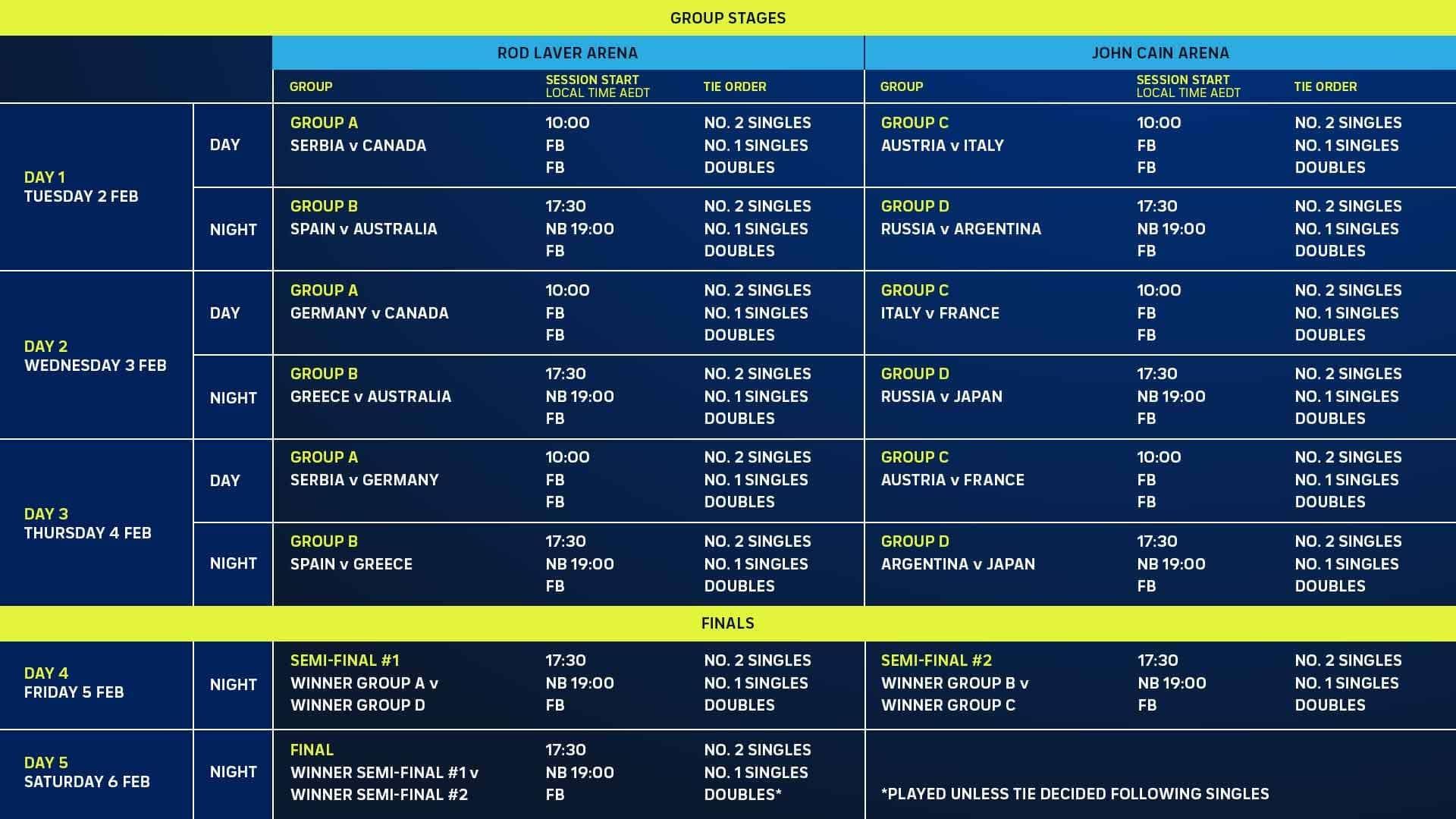 ATP Cup 2021 schedule
