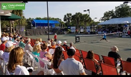 Frances Tiafoe (pictured in far court) battles Tim Smyczek at the Sarasota Challenger, with his sights set on ascending to the ATP World Tour.