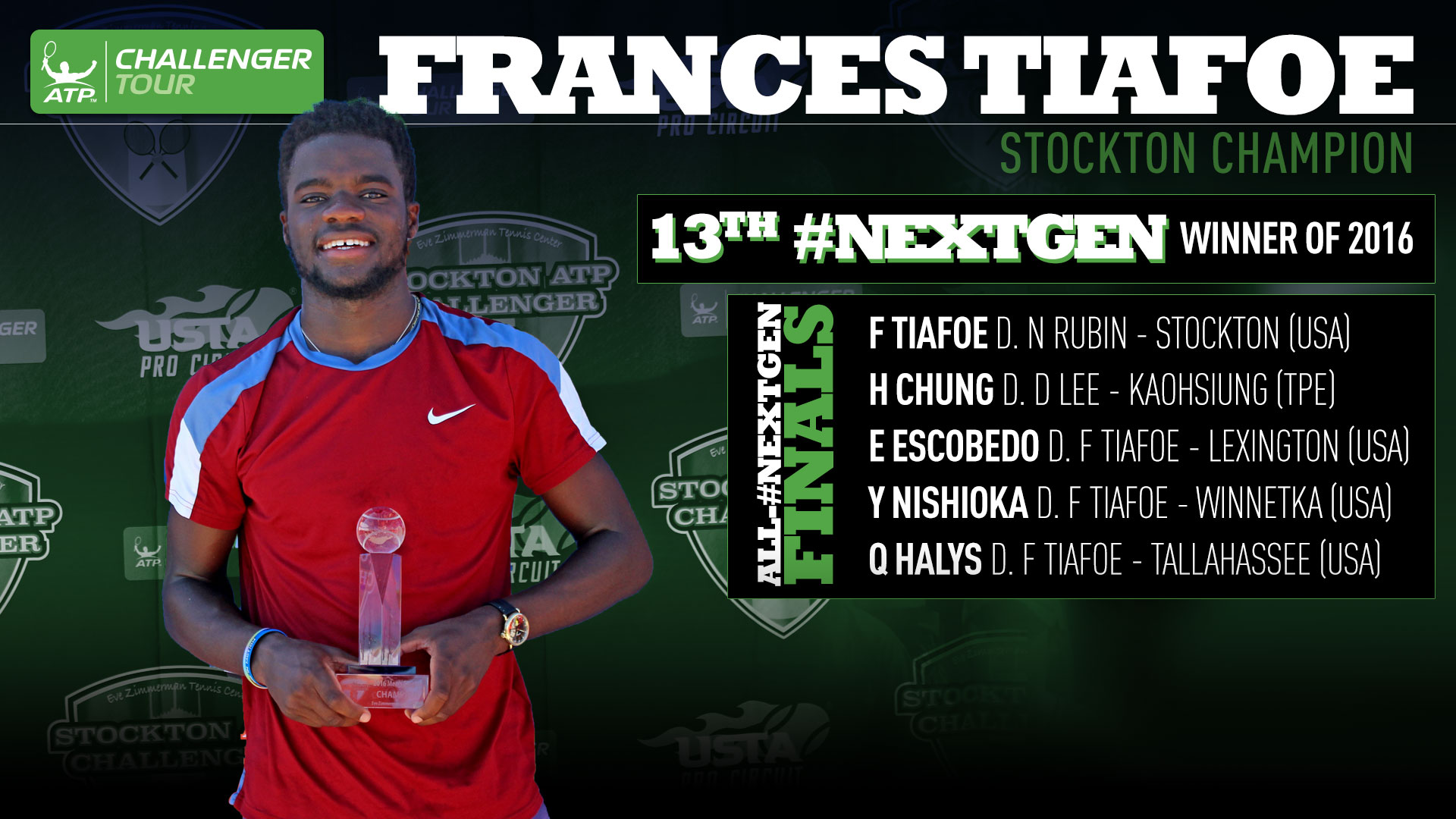 Frances Tiafoe reacts to winning his second ATP Challenger Tour title of 2016.