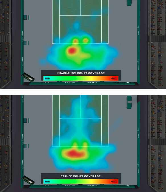 Hawk-Eye data