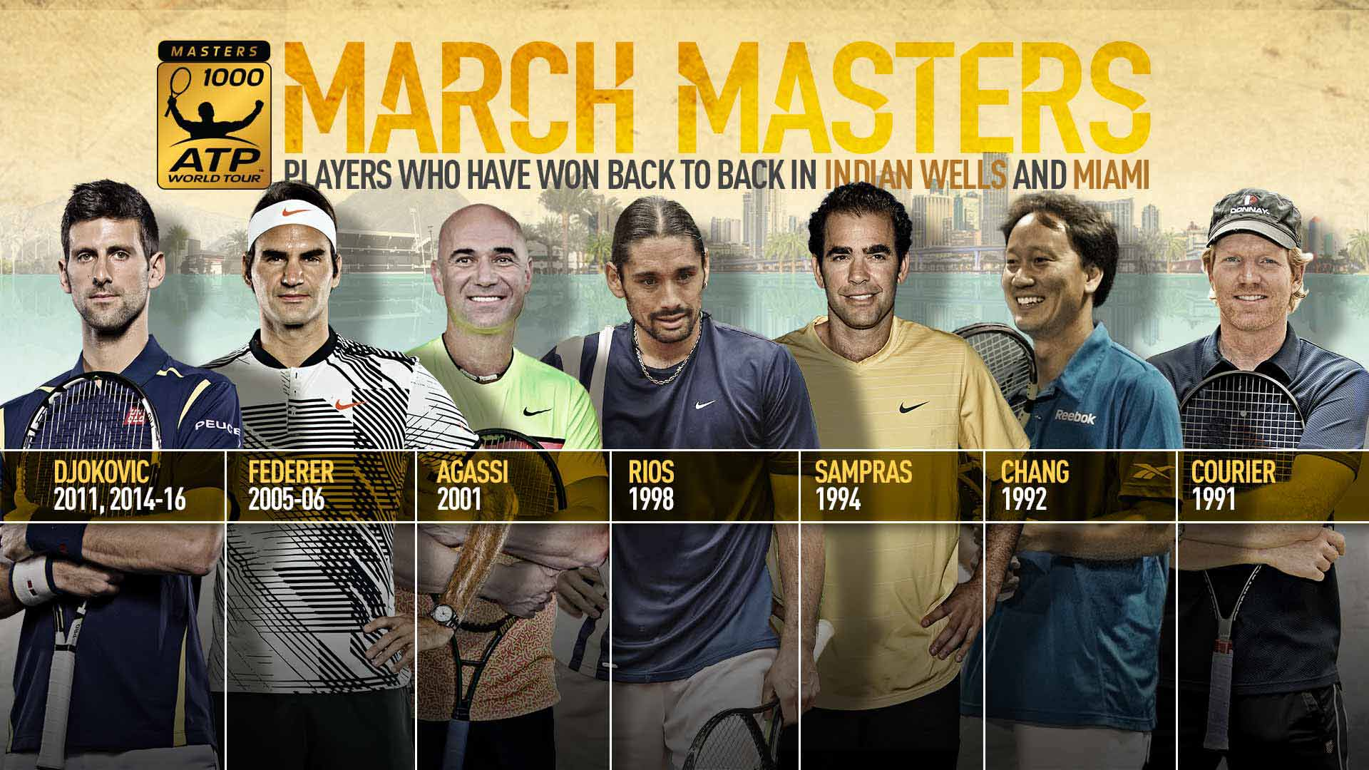 March Masters