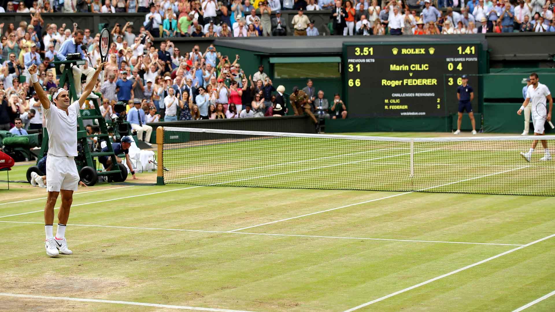 Wimbledon Overview ATP World Tour Tennis - Where is wimbledon
