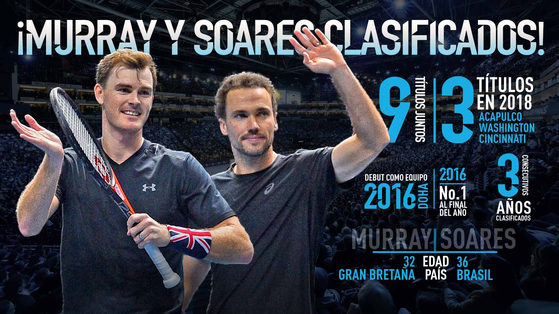 Murray, Soares