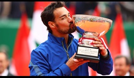 Fognini-Monte-Carlo-2019-Final-Trophy