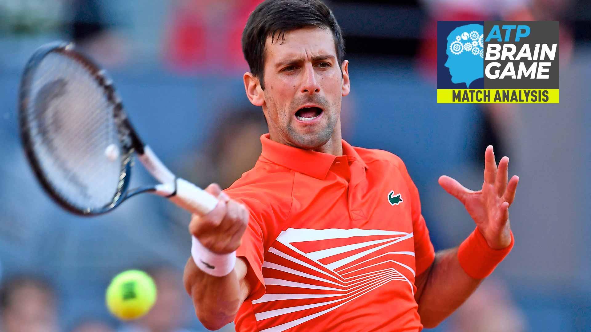 Brain Game The U0026 39 Assist U0026 39 Djokovic Used To Set Up Winners