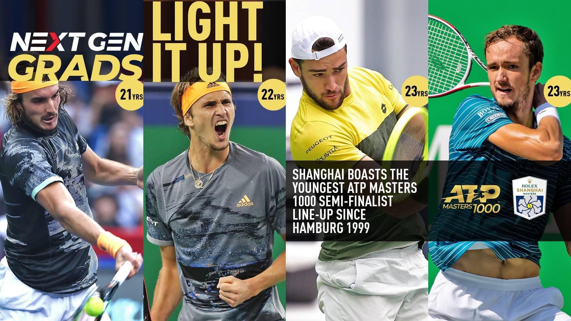 Rolex Shanghai Masters semi-finalists