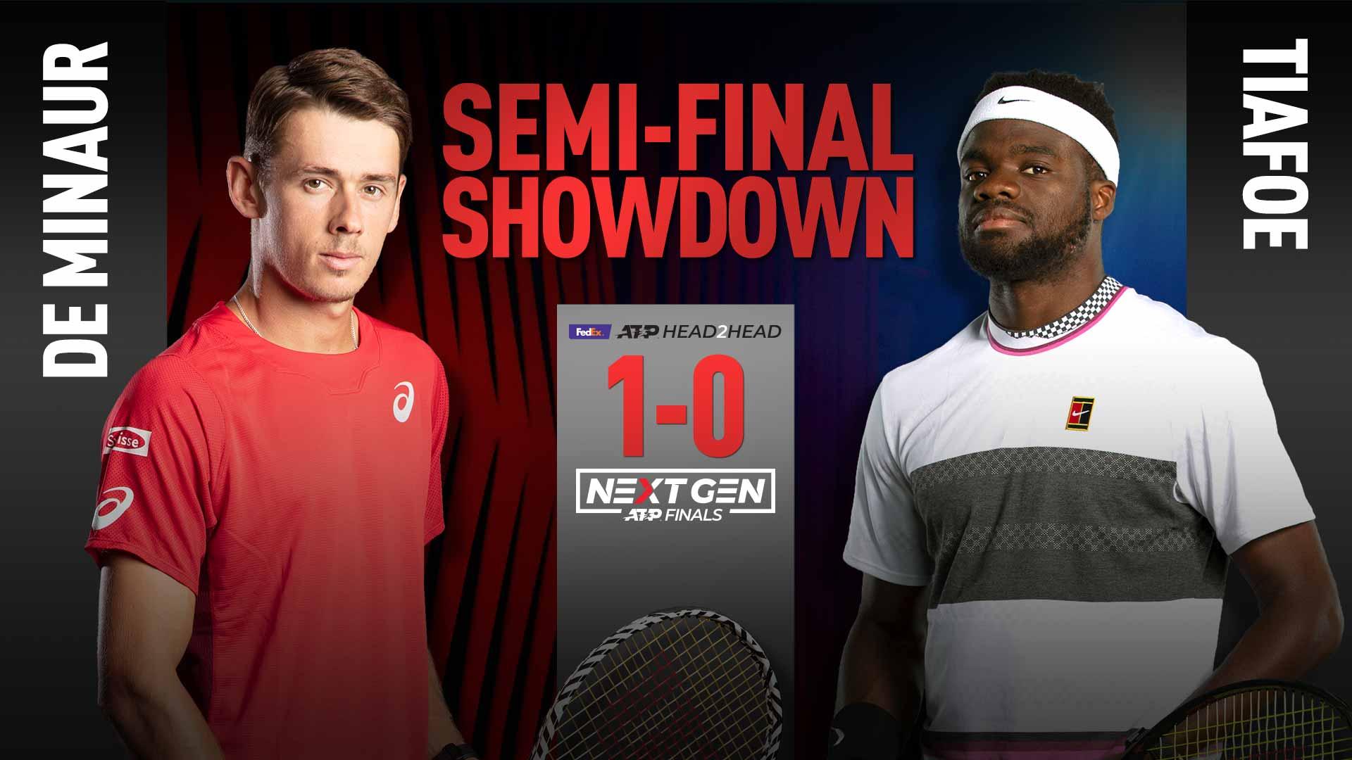 Next Gen ATP Finals. Де Минор и Тиафо разыграют путевку в титульный матч