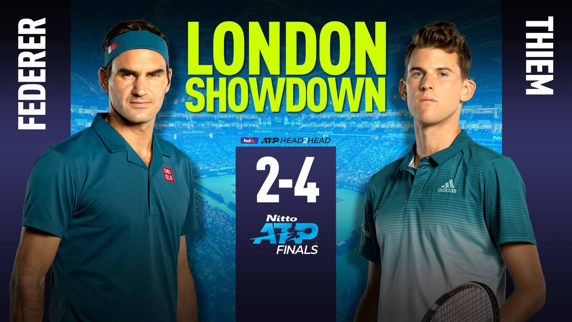 Federer v Thiem