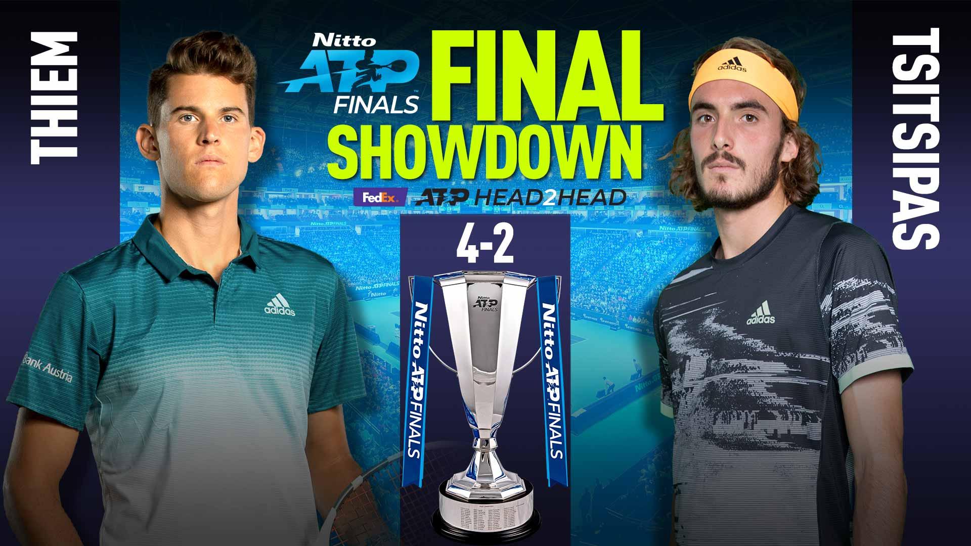 Доминик Тим - Стефанос Циципас: финал Итогового турнира ATP в 2019 году