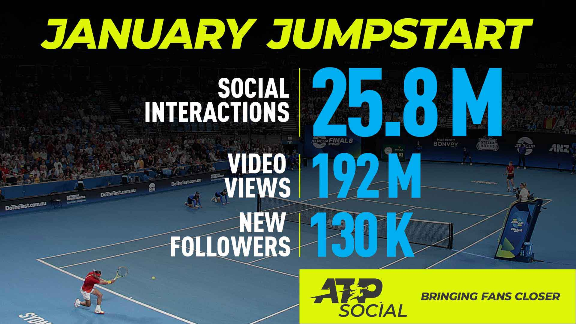 ATP digital channels