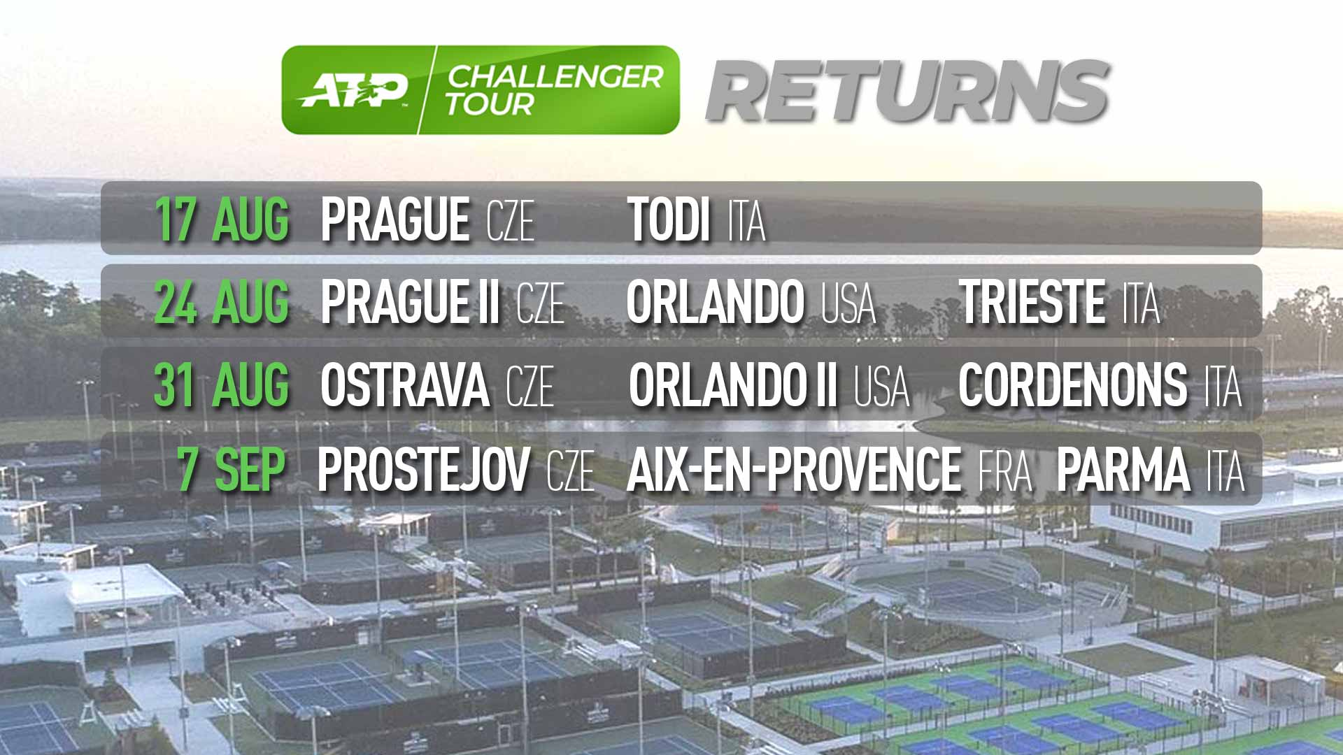 The ATP Challenger Tour returns with 11 tournaments in four weeks, starting in mid-August.