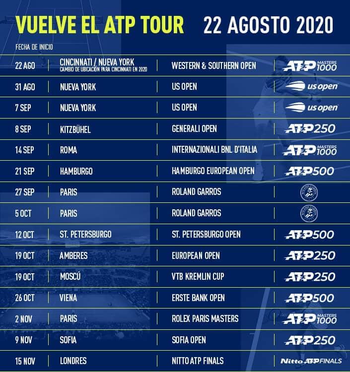 Calendario provisional ATP Tour 2020