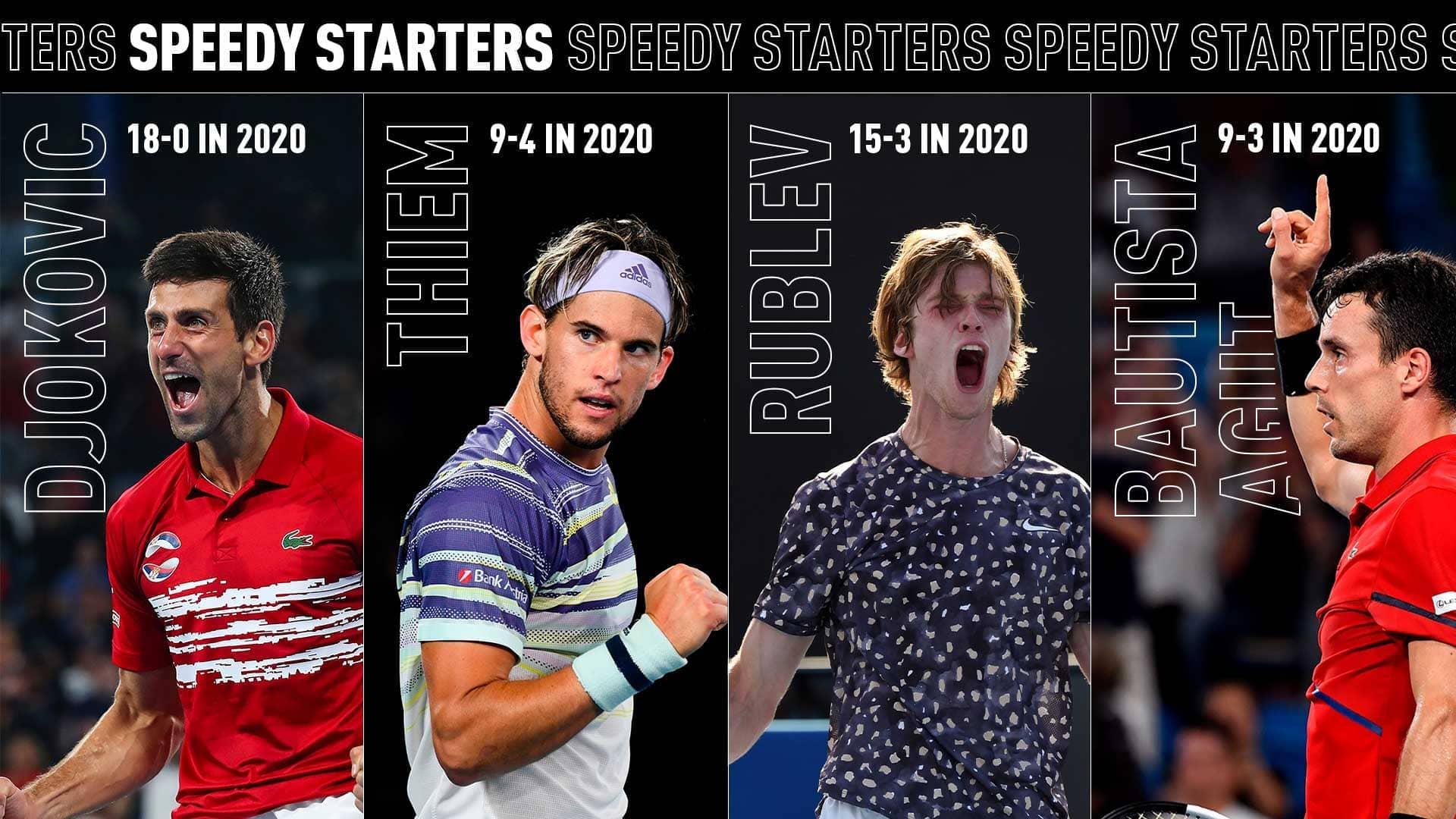 <a href='/en/players/novak-djokovic/d643/overview'>Novak Djokovic</a>, <a href='/en/players/dominic-thiem/tb69/overview'>Dominic Thiem</a>, <a href='/en/players/andrey-rublev/re44/overview'>Andrey Rublev</a> and <a href='/en/players/roberto-bautista-agut/bd06/overview'>Roberto Bautista Agut</a> made strong starts to the 2020 ATP Tour season.