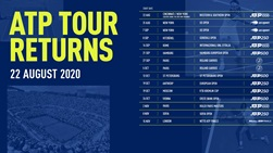 ATP Tour Returns