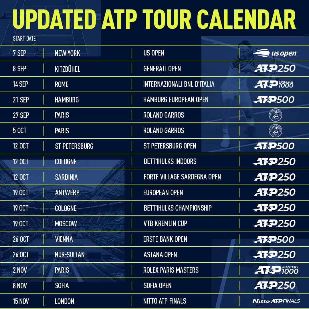 2020 ATP Tour Calendar updated