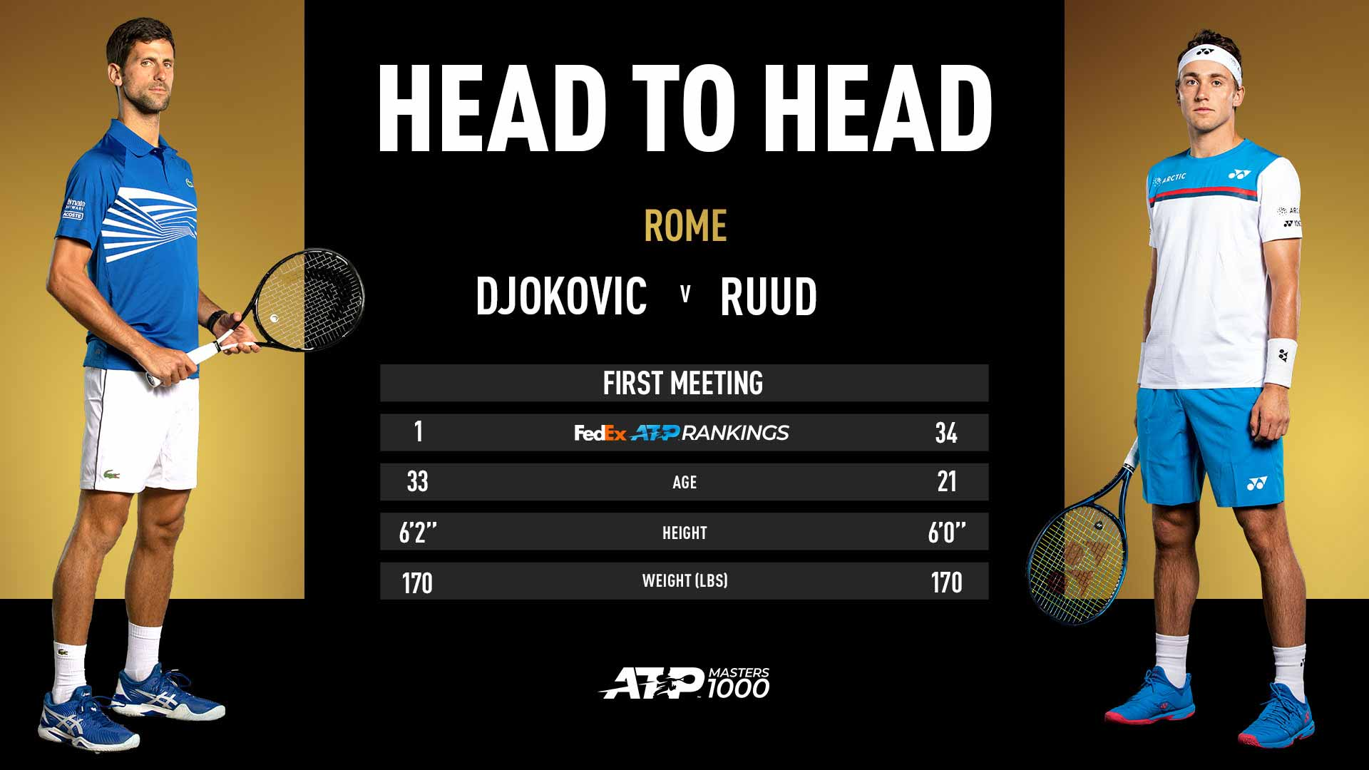 Rome Sf Preview Novak Djokovic Continues Pursuit Of Masters 1000 Record Theunionjournal The Union Journal