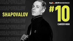 Shapovalov-Top-10-21-September-2020