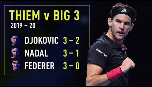 Dominic Thiem: Existential Threat To Big Three Dominance