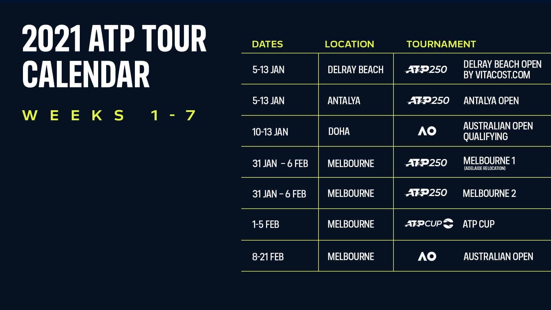 Calendrier Tennis Atp 2022 ATP Announces Updated Start To 2021 Calendar | ATP Tour | Tennis