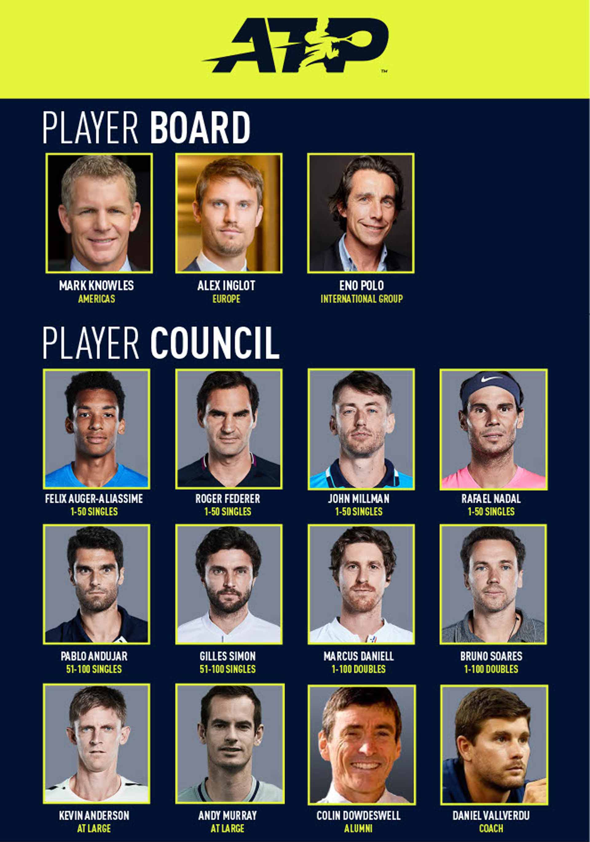 Player Board
