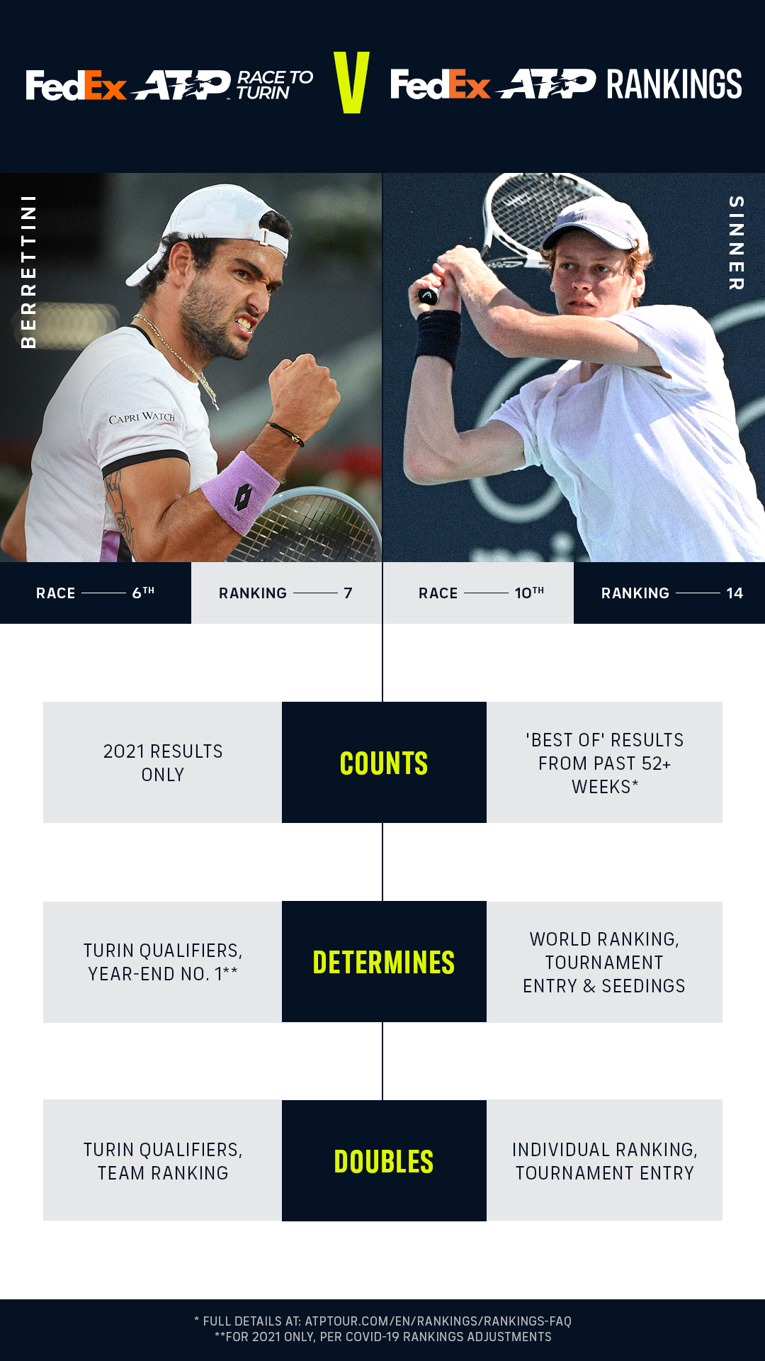 Race v Rankings Infographic2