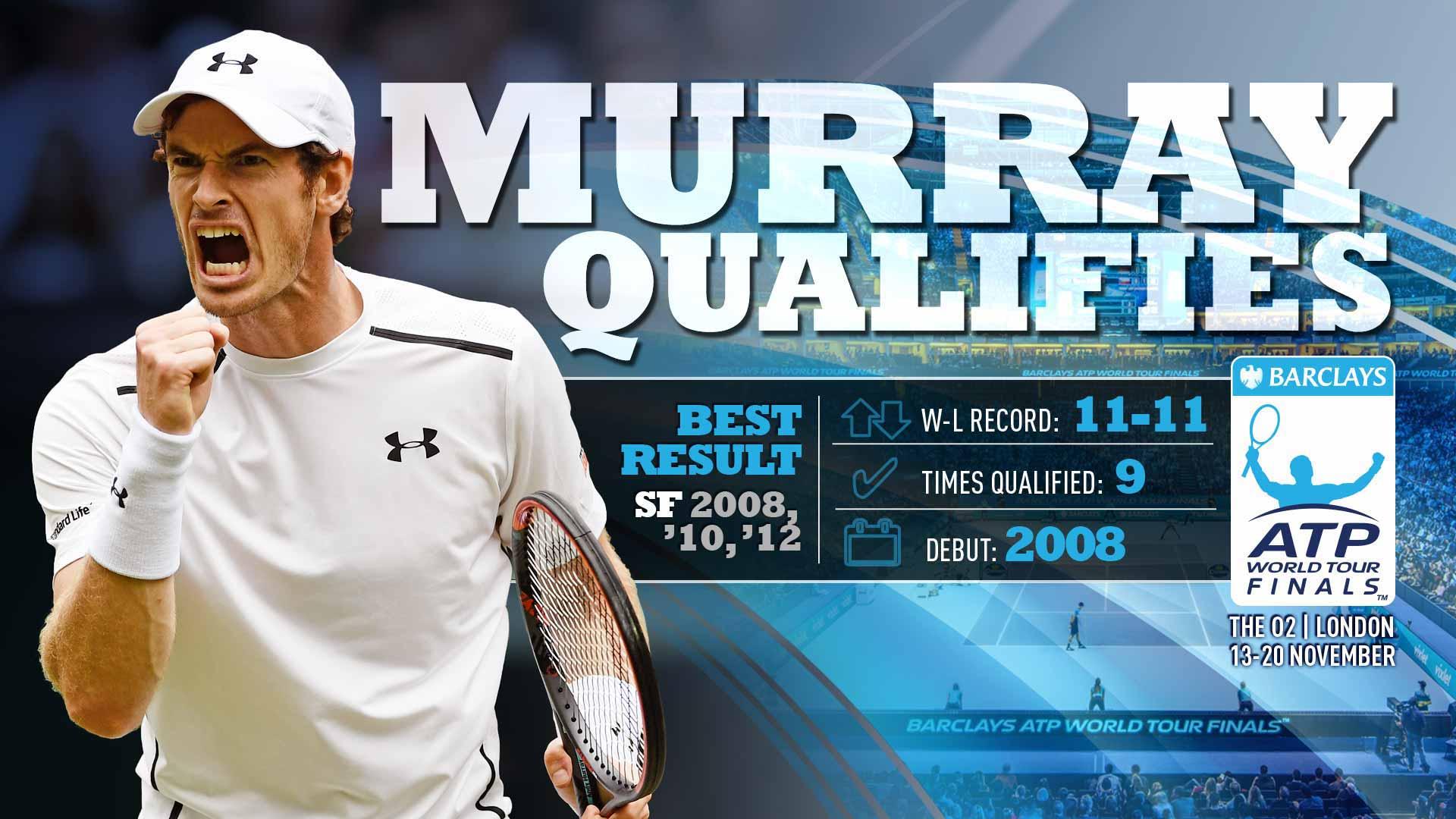 Murray Qualifies For 2016 Barclays Atp World Tour Finals Atp Tour
