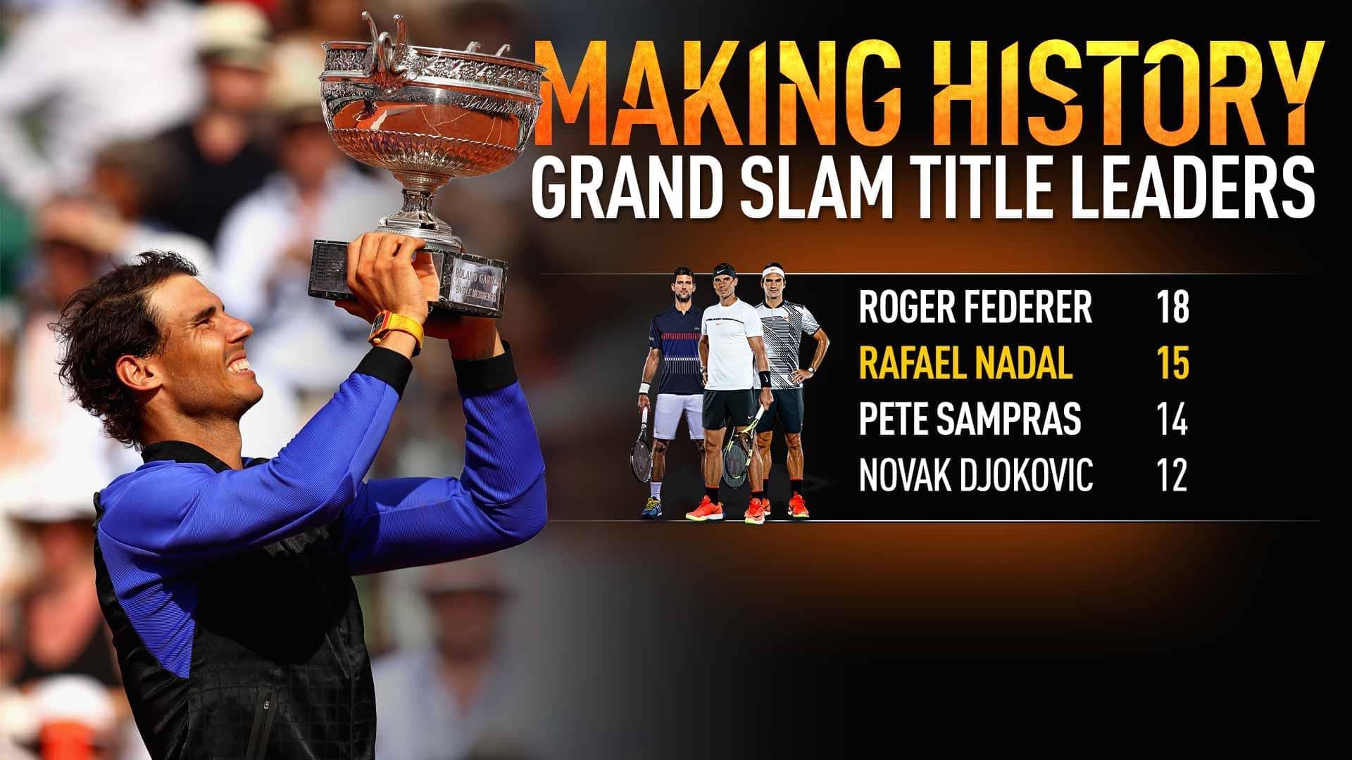 Nadal It Was A Perfect Roland Garros Atp Tour Tennis