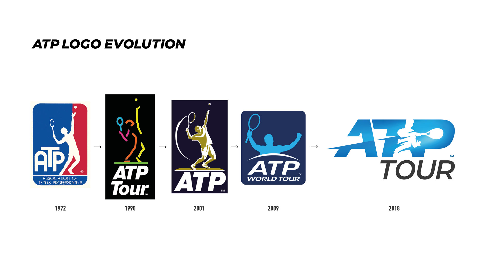 Atp Unveils New Brand And Love It All Global Marketing Campaign Atp Tour Tennis