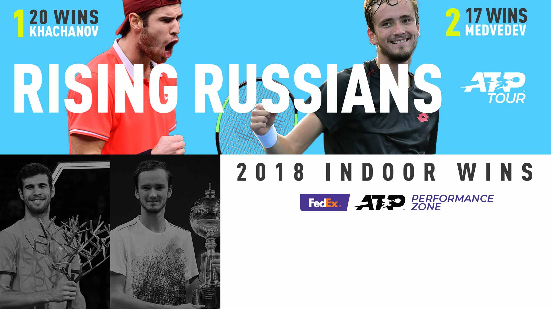 Rising Russians: Indoor Excellence Keys Khachanov & Medvedev's Surge   ATP Tour   Tennis