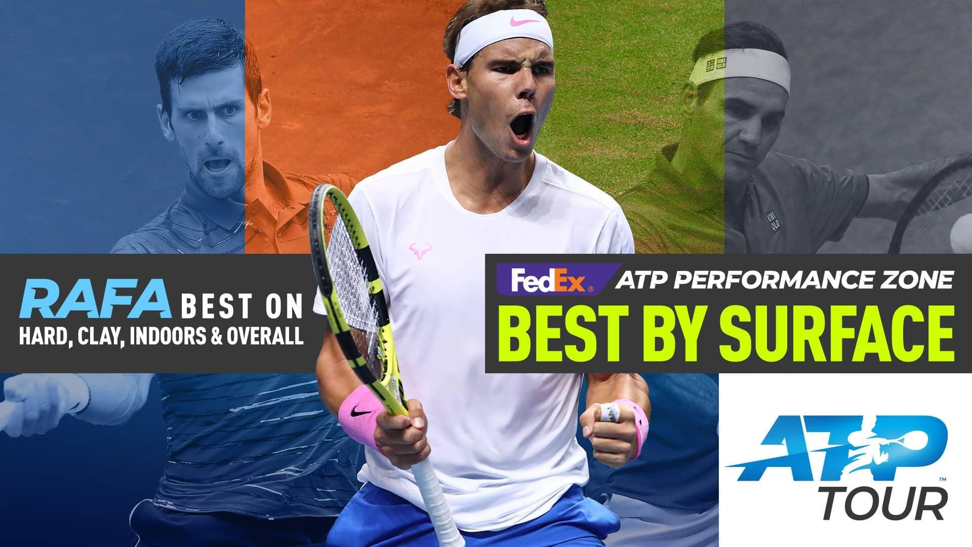 Rafael Nadal, Novak Djokovic & Roger Federer Among Surface Leaders In 2019 | ATP Tour | Tennis