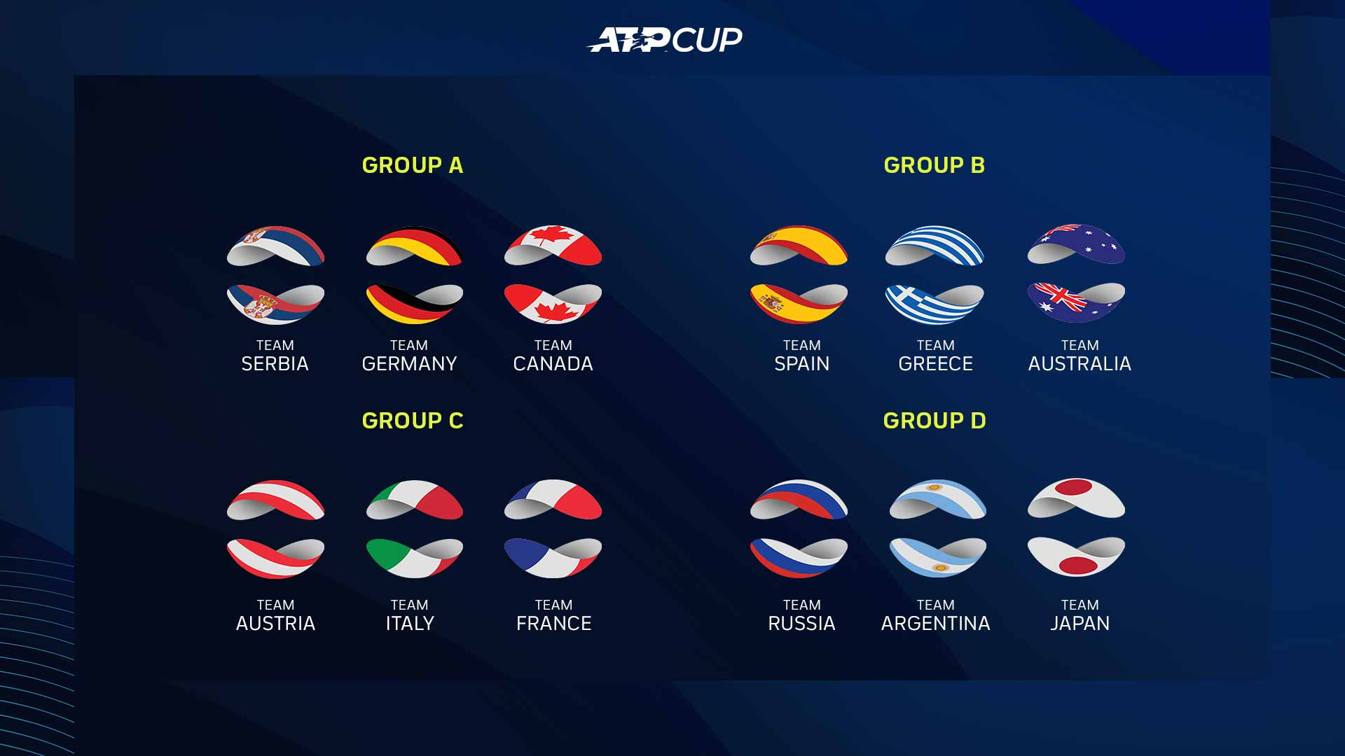 Groups Announced For 2021 ATP Cup   ATP Tour   Tennis