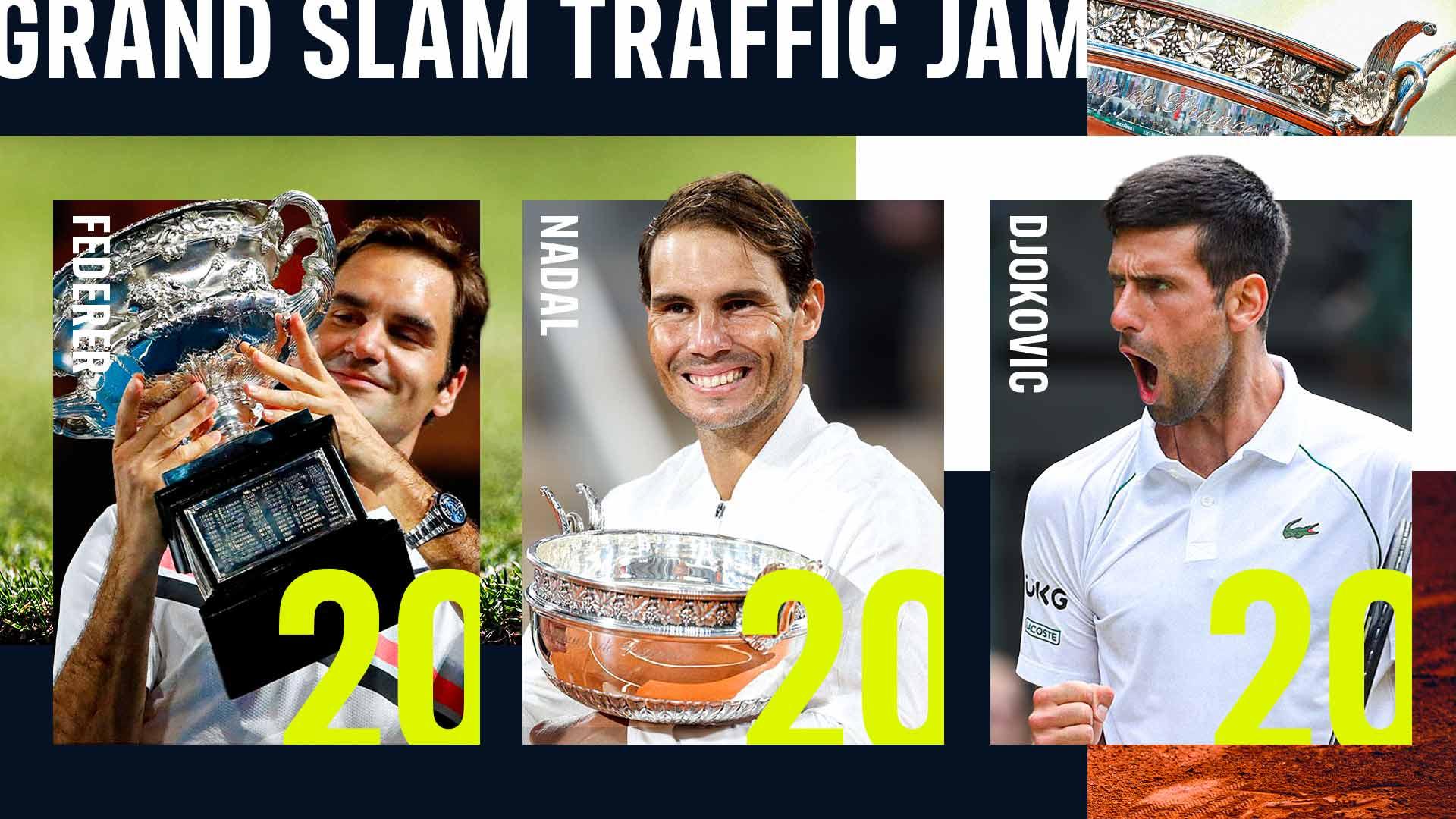 Novak Djokovic, Rafael Nadal, Roger Federer 20 Grand Slams Stats   ATP Tour    Tennis