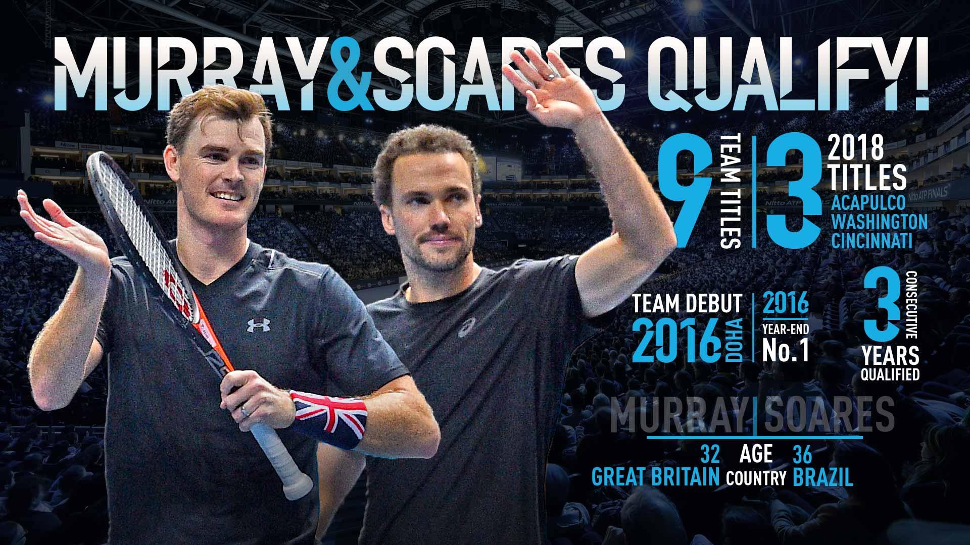 Murray/Soares Qualify For 2018 Nitto ATP Finals   ATP World Tour   Tennis