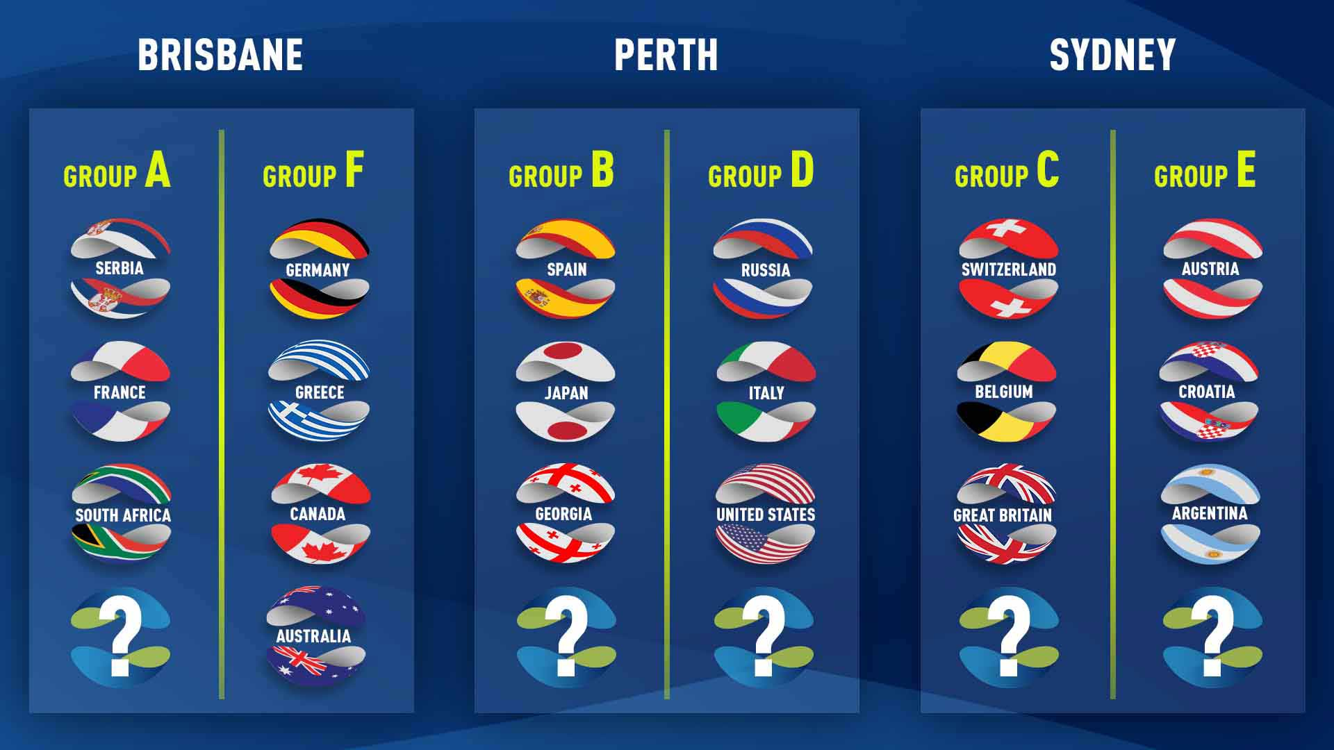 Fair Play Points World Cup 2020.Atp Cup Groups Schedule Announced Where Novak Djokovic